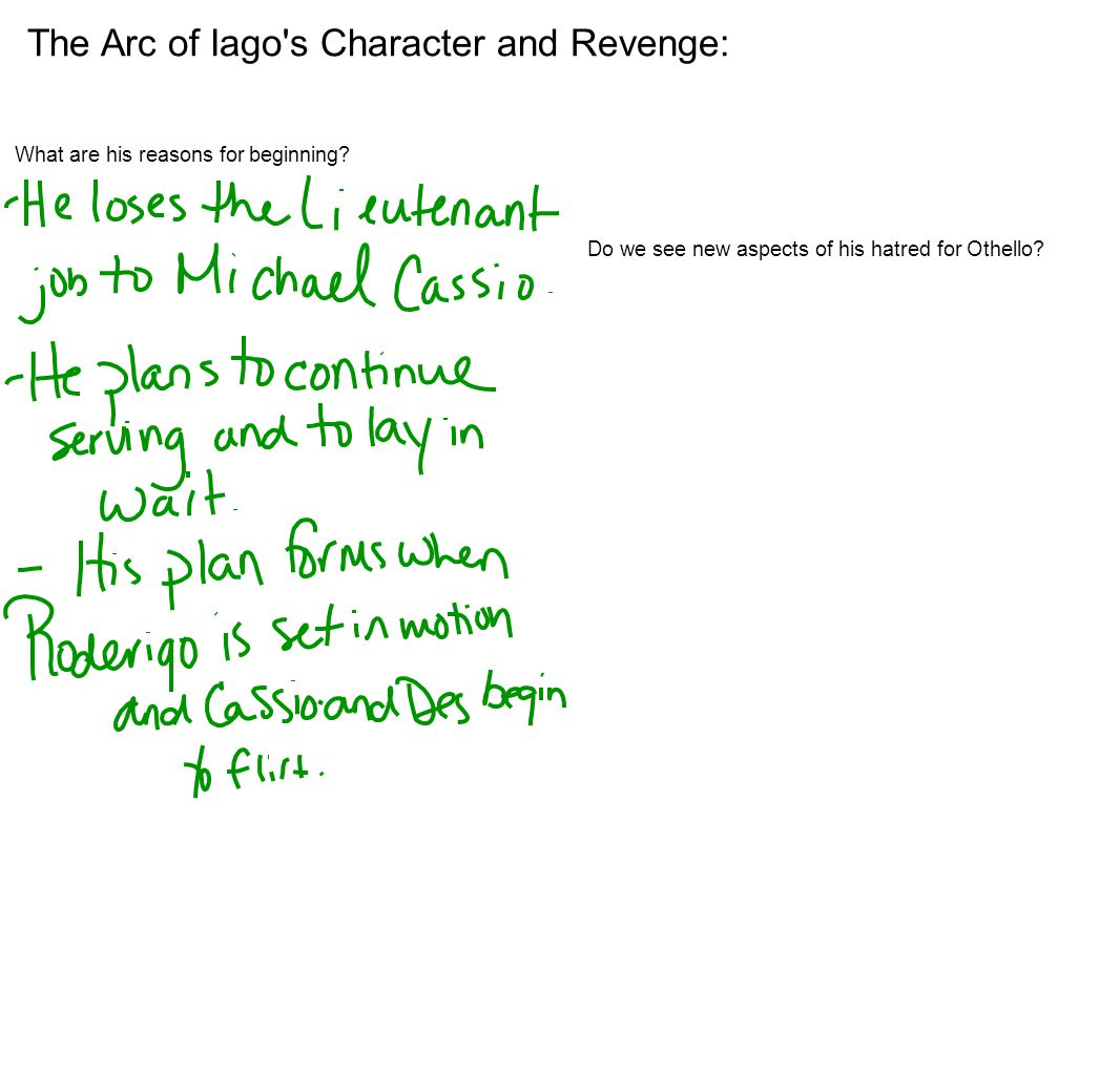 The Arc of Iago s Character and Revenge: What are his reasons for beginning.
