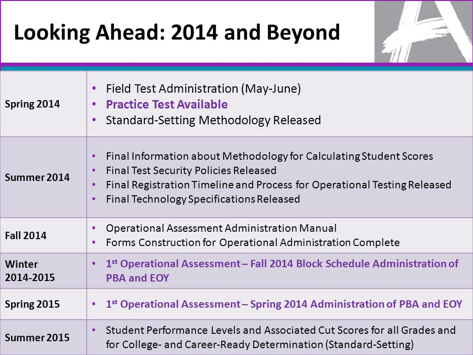 Looking Ahead: 2014 and Beyond 37 Spring 2014 Field Test Administration (May-June) Practice Test Available Standard-Setting Methodology Released Summer 2014 Final Information about Methodology for Calculating Student Scores Final Test Security Policies Released Final Registration Timeline and Process for Operational Testing Released Final Technology Specifications Released Fall 2014 Operational Assessment Administration Manual Forms Construction for Operational Administration Complete Winter 2014-2015 1 st Operational Assessment – Fall 2014 Block Schedule Administration of PBA and EOY Spring 2015 1 st Operational Assessment – Spring 2014 Administration of PBA and EOY Summer 2015 Student Performance Levels and Associated Cut Scores for all Grades and for College- and Career-Ready Determination (Standard-Setting)