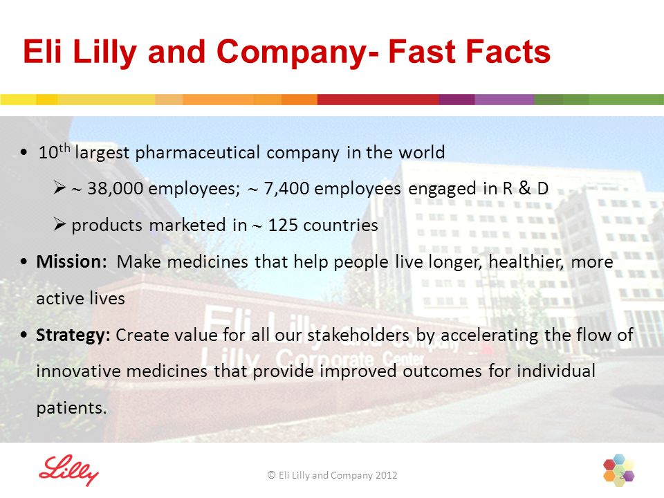 Eli Lilly and Company- Fast Facts © Eli Lilly and Company 20122 10 th largest pharmaceutical company in the world   38,000 employees;  7,400 employees engaged in R & D  products marketed in  125 countries Mission: Make medicines that help people live longer, healthier, more active lives Strategy: Create value for all our stakeholders by accelerating the flow of innovative medicines that provide improved outcomes for individual patients.