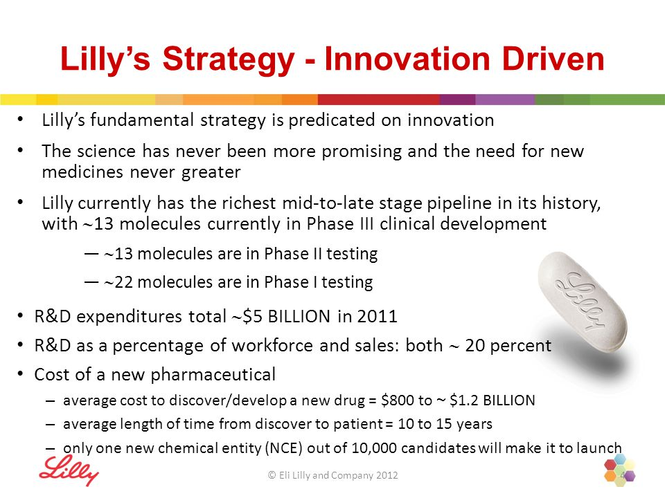 Lilly's Strategy - Innovation Driven Lilly's fundamental strategy is predicated on innovation The science has never been more promising and the need for new medicines never greater Lilly currently has the richest mid-to-late stage pipeline in its history, with  13 molecules currently in Phase III clinical development ―  13 molecules are in Phase II testing ―  22 molecules are in Phase I testing R&D expenditures total  $5 BILLION in 2011 R&D as a percentage of workforce and sales: both  20 percent Cost of a new pharmaceutical – average cost to discover/develop a new drug = $800 to  $1.2 BILLION – average length of time from discover to patient = 10 to 15 years – only one new chemical entity (NCE) out of 10,000 candidates will make it to launch © Eli Lilly and Company 20124
