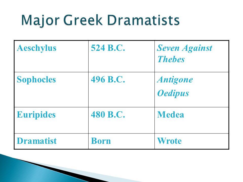 Aeschylus524 B.C.Seven Against Thebes Sophocles496 B.C.Antigone Oedipus Euripides480 B.C.Medea DramatistBornWrote