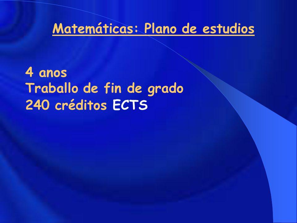 Matemáticas: Plano de estudios 4 anos Traballo de fin de grado 240 créditos ECTS