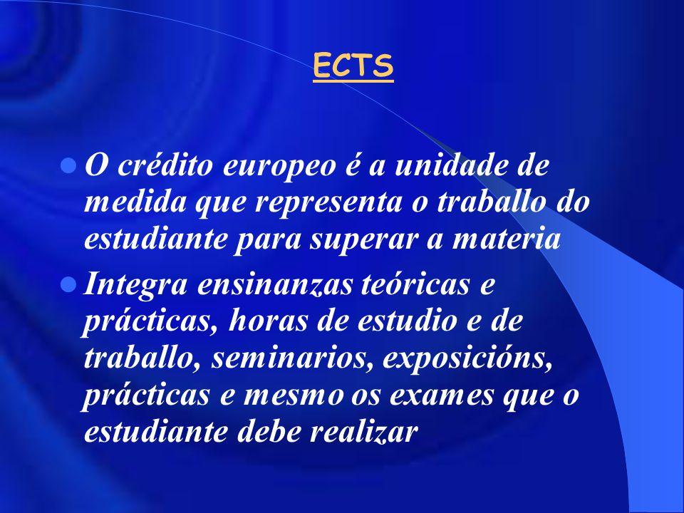 ECTS O crédito europeo é a unidade de medida que representa o traballo do estudiante para superar a materia Integra ensinanzas teóricas e prácticas, horas de estudio e de traballo, seminarios, exposicións, prácticas e mesmo os exames que o estudiante debe realizar