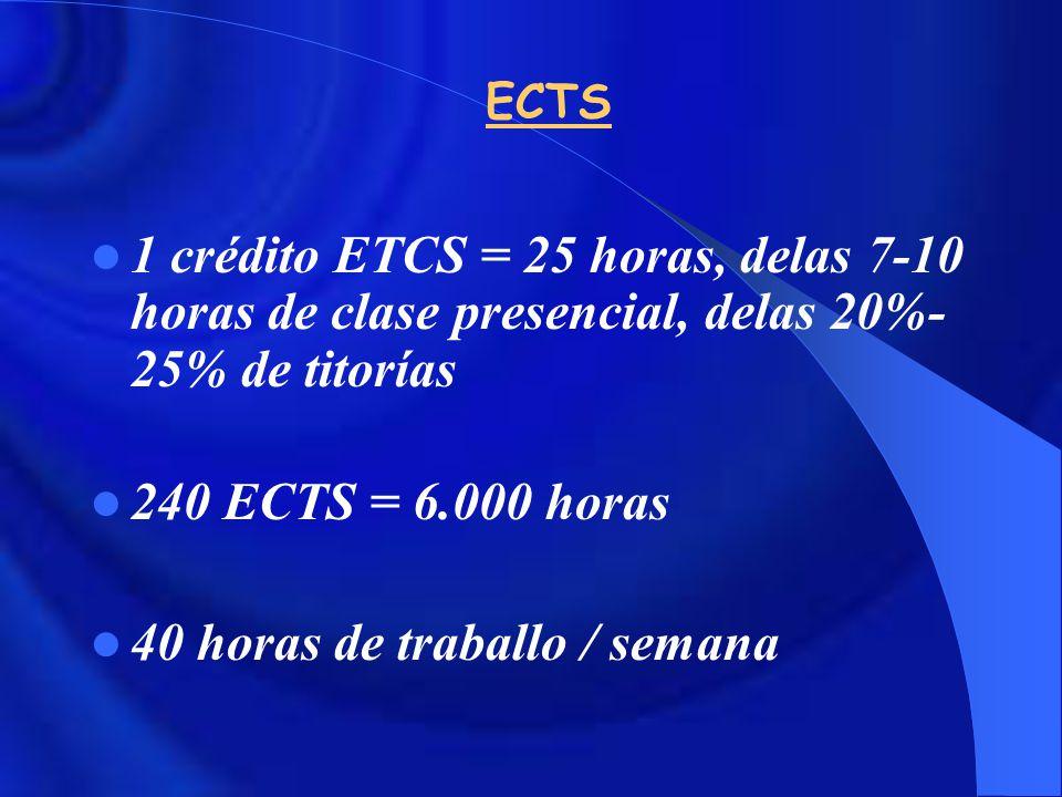 ECTS 1 crédito ETCS = 25 horas, delas 7-10 horas de clase presencial, delas 20%- 25% de titorías 240 ECTS = 6.000 horas 40 horas de traballo / semana
