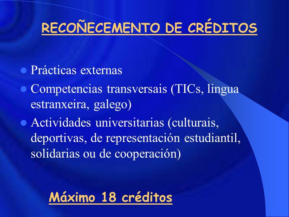 RECOÑECEMENTO DE CRÉDITOS Prácticas externas Competencias transversais (TICs, lingua estranxeira, galego) Actividades universitarias (culturais, deportivas, de representación estudiantil, solidarias ou de cooperación) Máximo 18 créditos