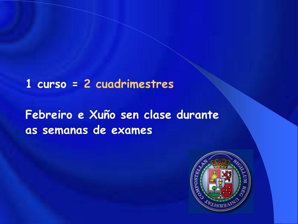 1 curso = 2 cuadrimestres Febreiro e Xuño sen clase durante as semanas de exames