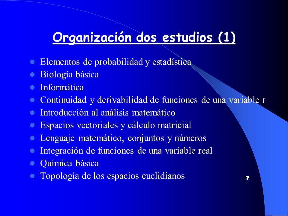 Organización dos estudios (1) .