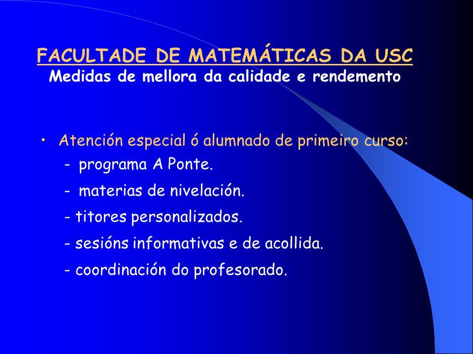 FACULTADE DE MATEMÁTICAS DA USC Medidas de mellora da calidade e rendemento Atención especial ó alumnado de primeiro curso: -programa A Ponte.