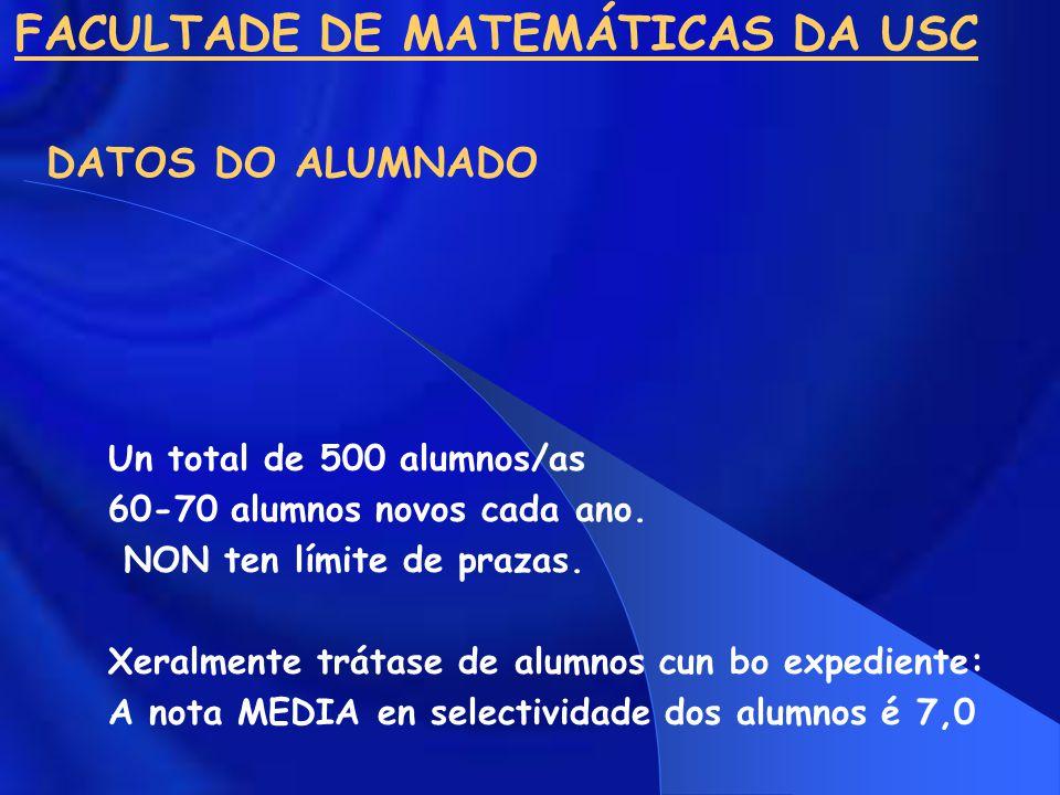 DATOS DO ALUMNADO FACULTADE DE MATEMÁTICAS DA USC Un total de 500 alumnos/as 60-70 alumnos novos cada ano.
