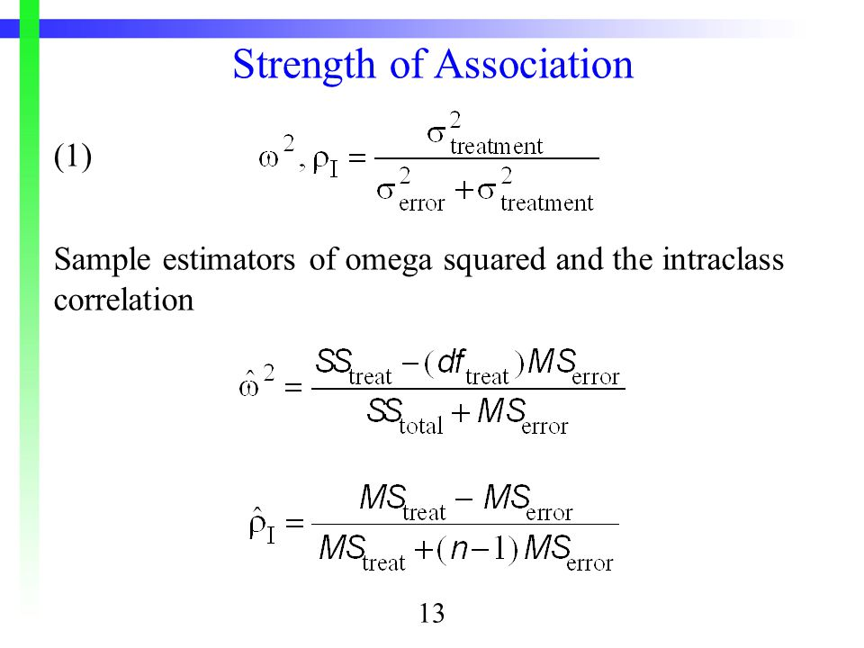 (1) Sample estimators of omega squared and the intraclass correlation Strength of Association 13
