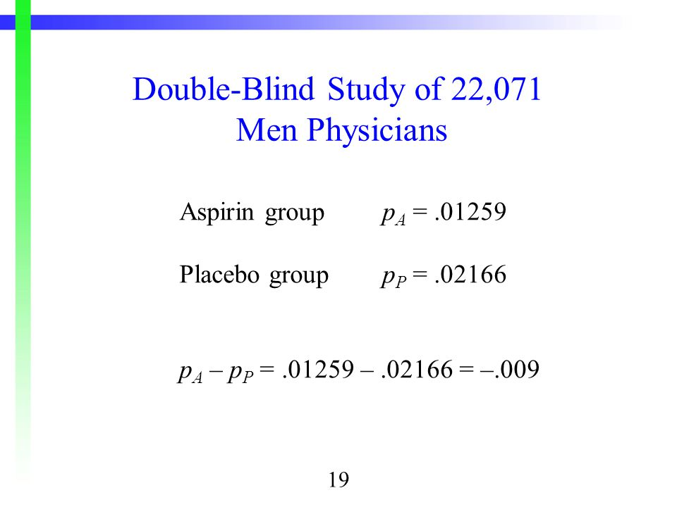 Aspirin groupp A =.01259 Placebo groupp P =.02166 p A – p P =.01259 –.02166 = –.009 Double-Blind Study of 22,071 Men Physicians 19