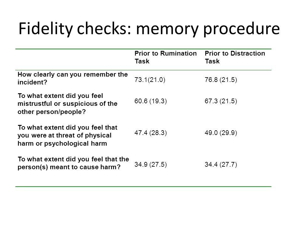 Fidelity checks: memory procedure Prior to Rumination Task Prior to Distraction Task How clearly can you remember the incident.