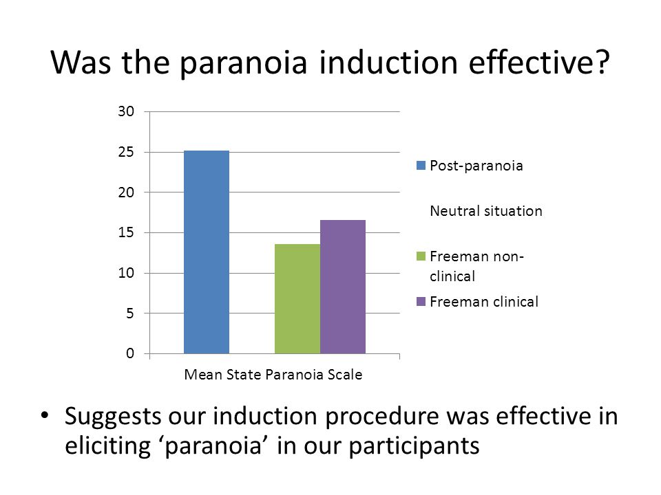 Was the paranoia induction effective.