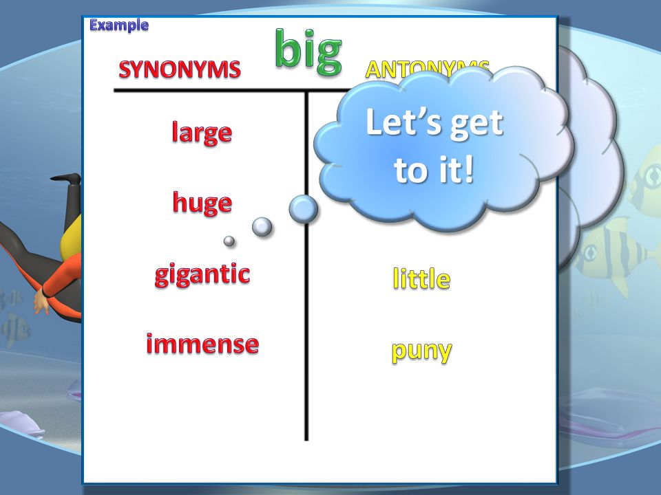 Okay….Practice Time! On your whiteboard or piece of paper, make a T-chart, and decide which words are synonyms and which are antonyms. Okay….Practice