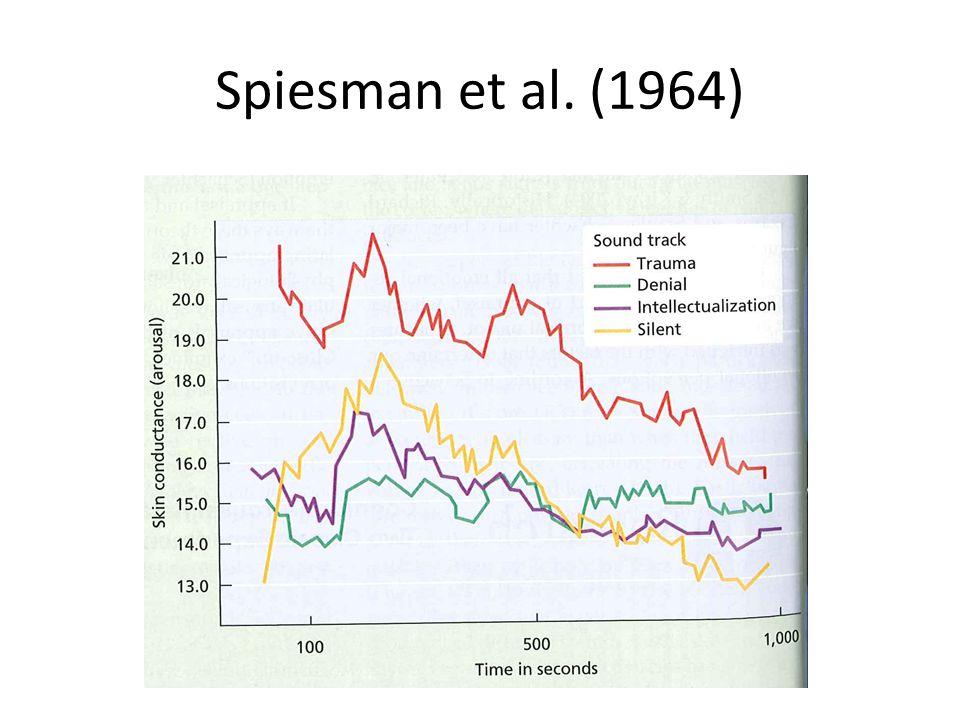 Spiesman et al. (1964)