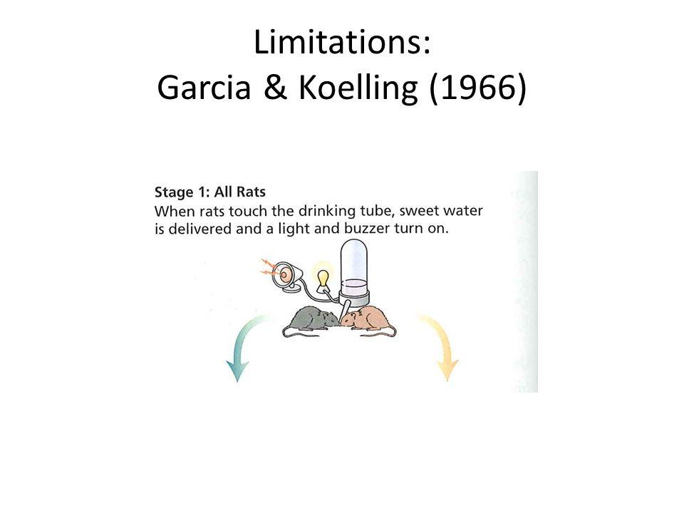 Limitations: Garcia & Koelling (1966)
