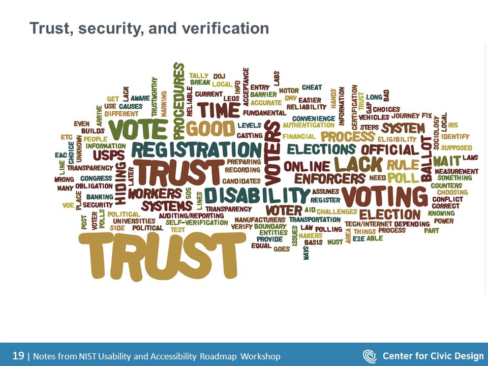 19   Notes from NIST Usability and Accessibility Roadmap Workshop Trust, security, and verification