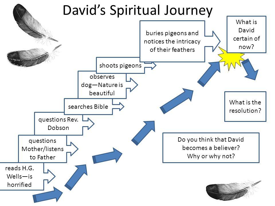 David's Spiritual Journey reads H.G.
