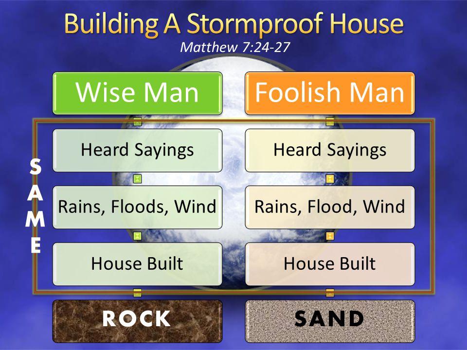 Wise Man Heard SayingsRains, Floods, WindHouse Built ROCK Foolish Man Heard SayingsRains, Flood, WindHouse Built SAND Matthew 7:24-27