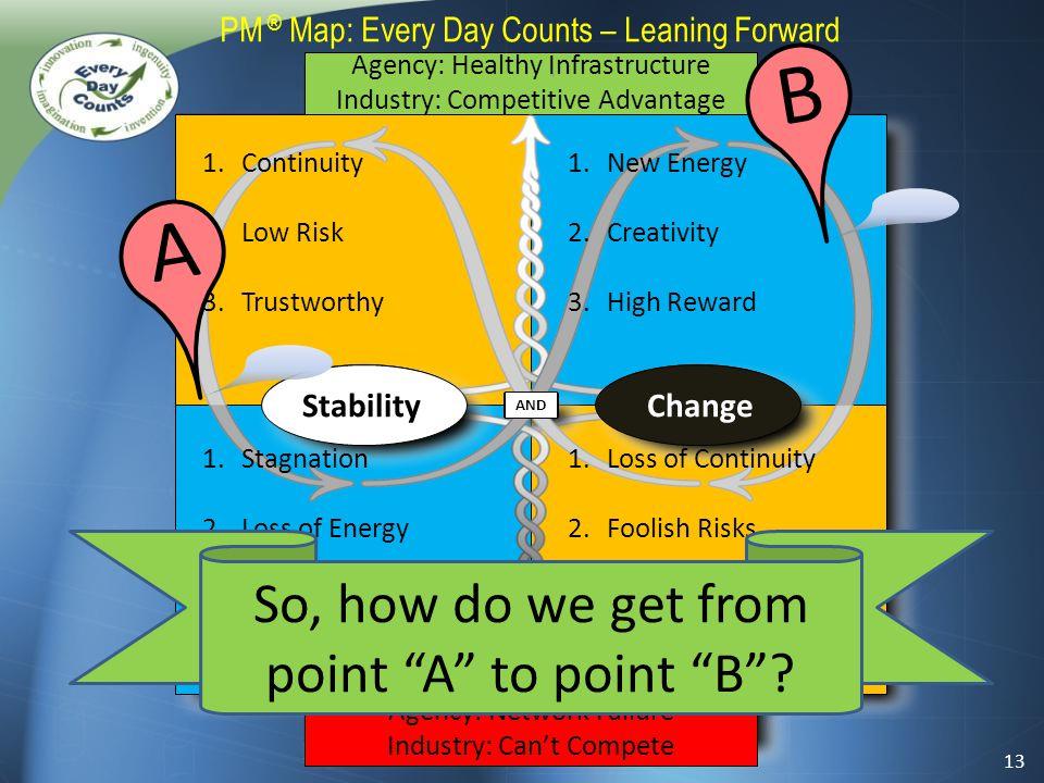 Polarity Map™ © 1992, 2008 Polarity Management Associates, LLC / * Thanks to John Scherer, The Scherer Leadership Center / ** Thanks to De Wit & Meyer