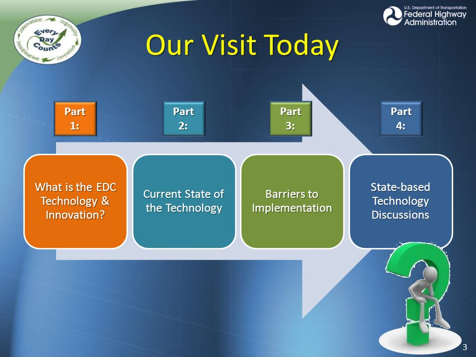 Our Visit Today What is the EDC Technology & Innovation.