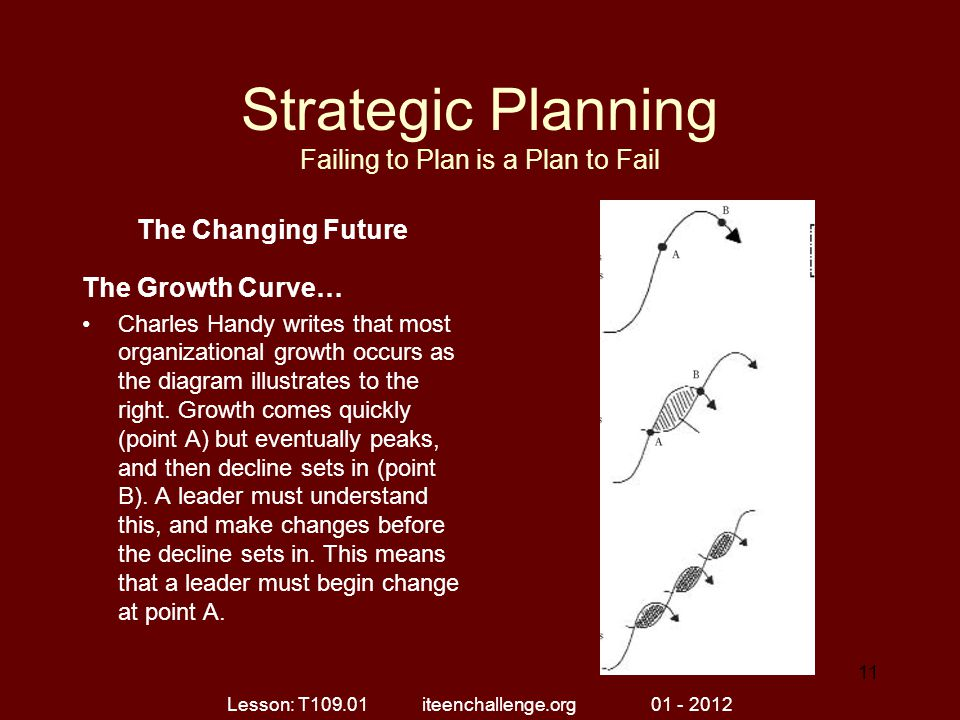 Strategic Planning Failing to Plan is a Plan to Fail The Changing Future The Growth Curve… Charles Handy writes that most organizational growth occurs as the diagram illustrates to the right.