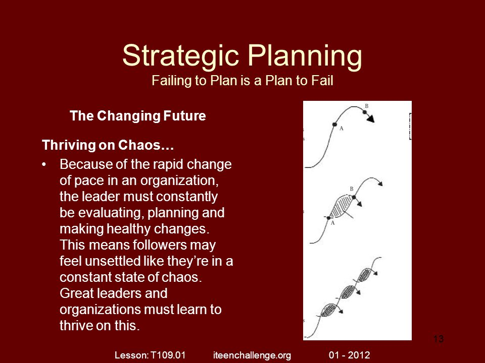 Strategic Planning Failing to Plan is a Plan to Fail The Changing Future Thriving on Chaos… Because of the rapid change of pace in an organization, the leader must constantly be evaluating, planning and making healthy changes.