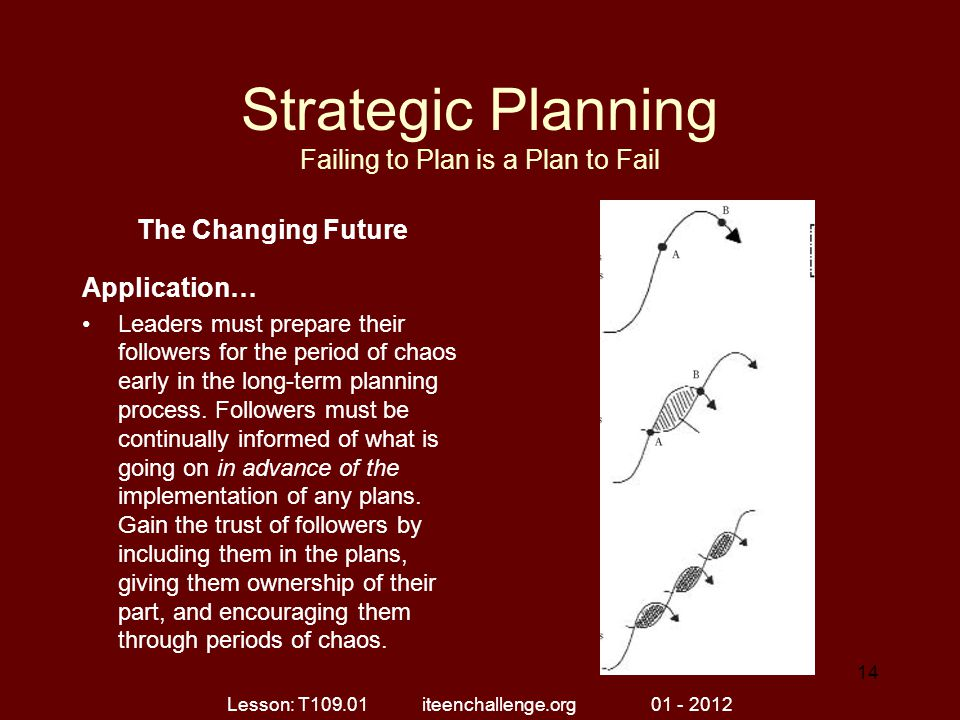 Strategic Planning Failing to Plan is a Plan to Fail The Changing Future Application… Leaders must prepare their followers for the period of chaos early in the long-term planning process.