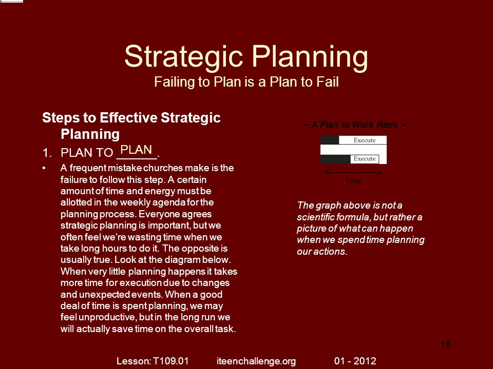 Strategic Planning Failing to Plan is a Plan to Fail Steps to Effective Strategic Planning 1.