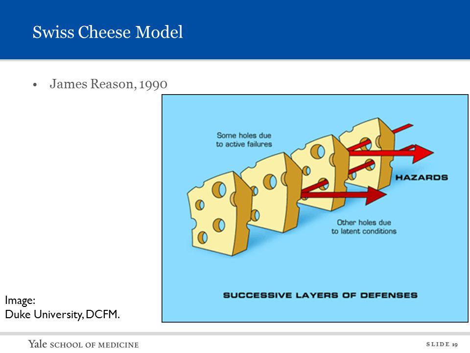 S L I D E 19 Swiss Cheese Model James Reason, 1990 Image: Duke University, DCFM.