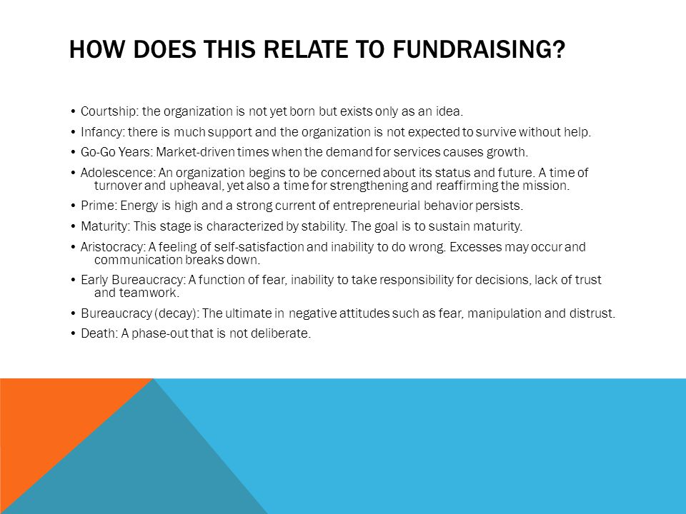 HOW DOES THIS RELATE TO FUNDRAISING.