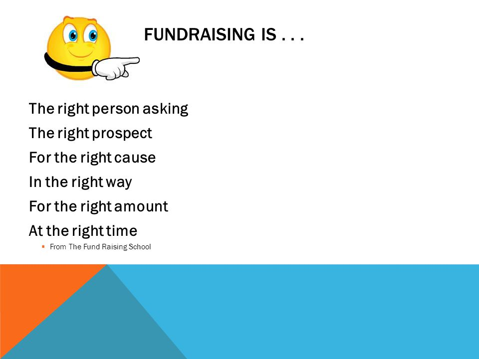 FUNDRAISING IS...