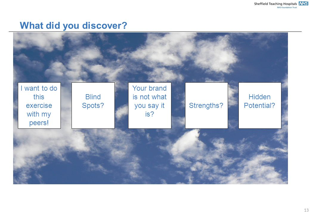 What did you discover. 13 I want to do this exercise with my peers.