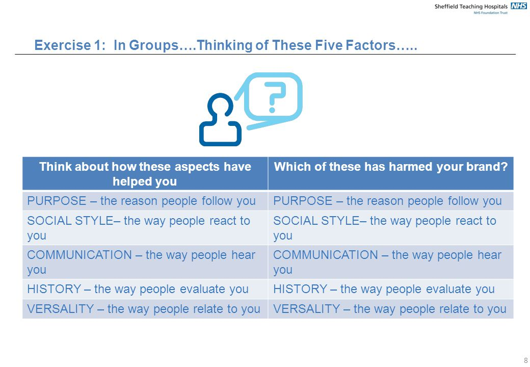 Exercise 1: In Groups….Thinking of These Five Factors…..