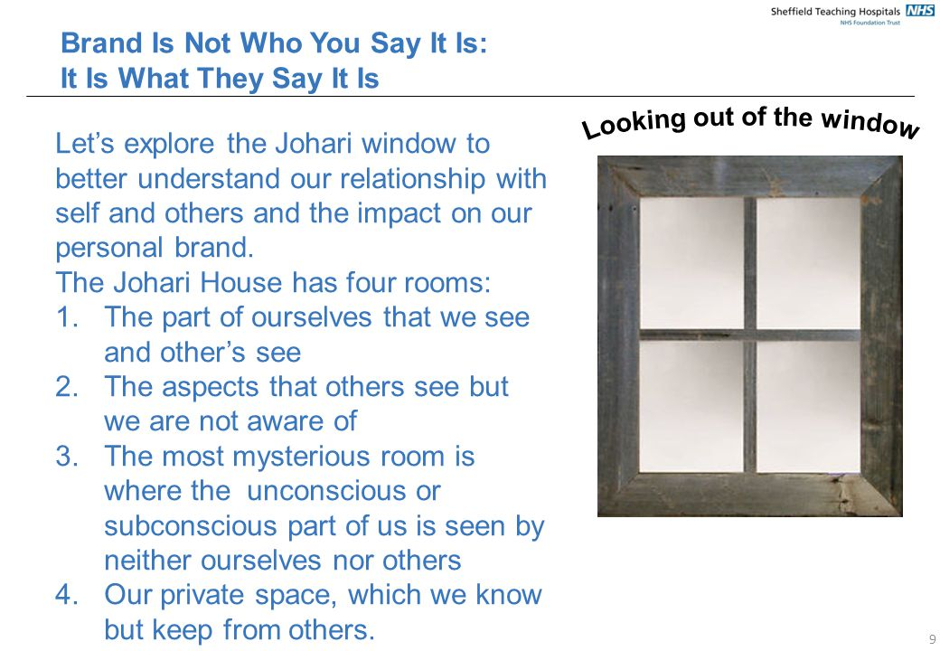 Brand Is Not Who You Say It Is: It Is What They Say It Is 9 Let's explore the Johari window to better understand our relationship with self and others and the impact on our personal brand.