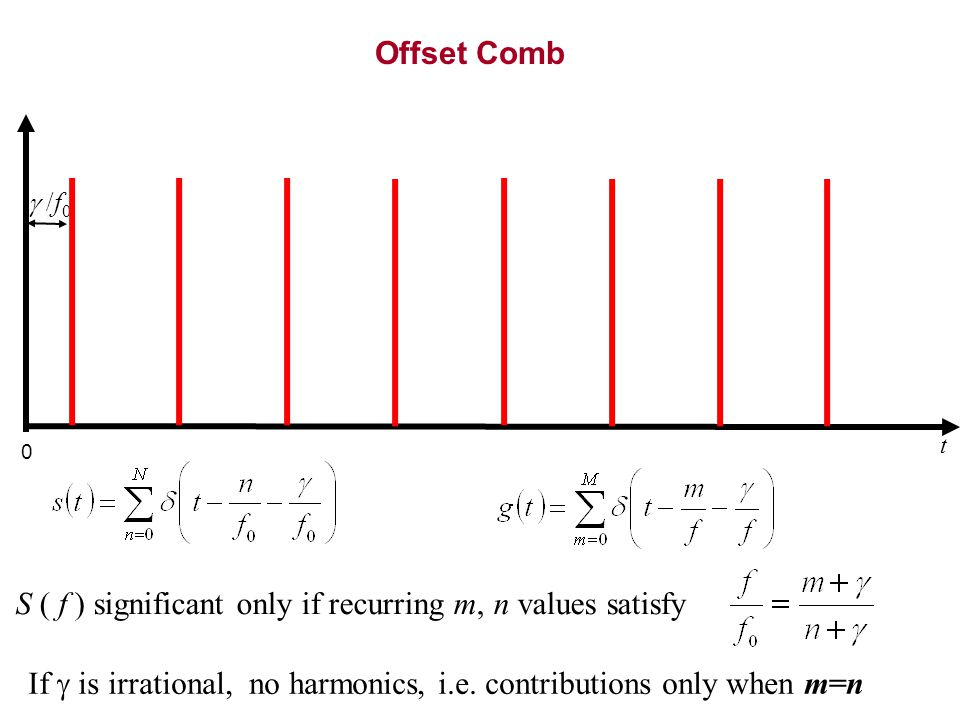 Offset Comb t 0  /f0 /f0 S ( f ) significant only if recurring m, n values satisfy If  is irrational, no harmonics, i.e.