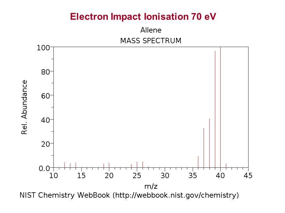 Electron Impact Ionisation 70 eV