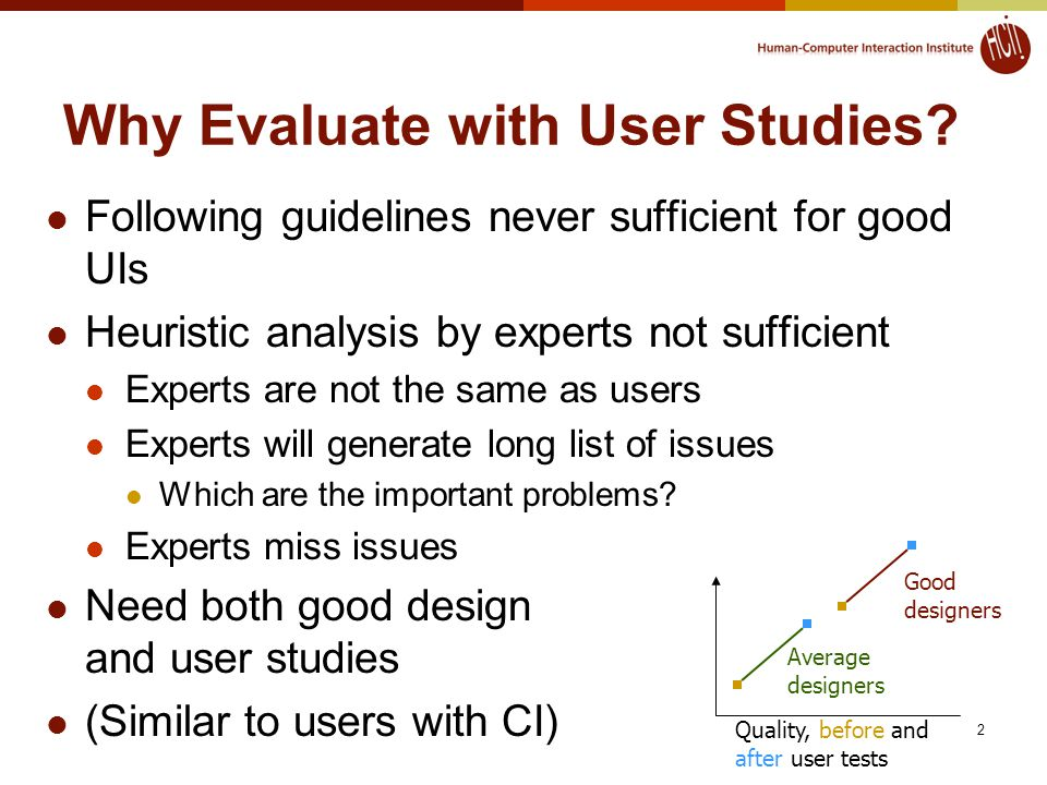 2 Why Evaluate with User Studies.