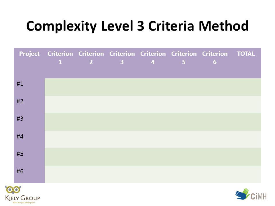 Complexity Level 3 Criteria Method ProjectCriterion 1 Criterion 2 Criterion 3 Criterion 4 Criterion 5 Criterion 6 TOTAL #1 #2 #3 #4 #5 #6
