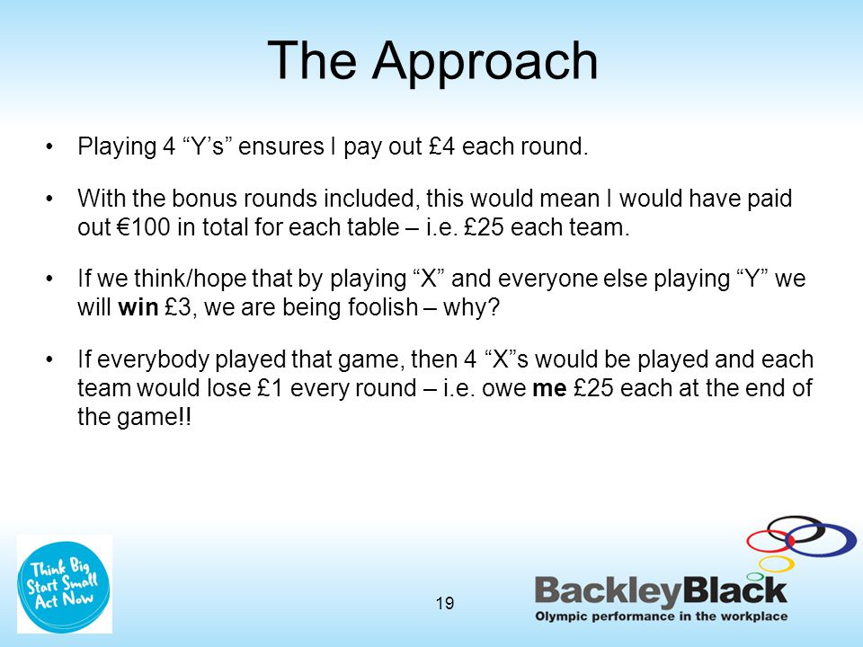 """The Approach Playing 4 """"Y's"""" ensures I pay out £4 each round. With the bonus rounds included, this would mean I would have paid out €100 in total for"""