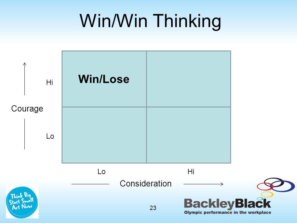 Win/Lose Courage Hi Lo Consideration LoHi 23 Win/Win Thinking