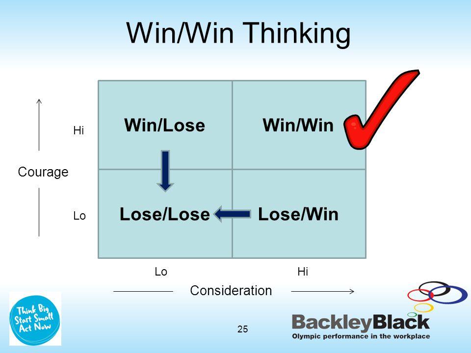 Win/LoseWin/Win Lose/WinLose/Lose Courage Hi Lo Consideration LoHi 25 Win/Win Thinking