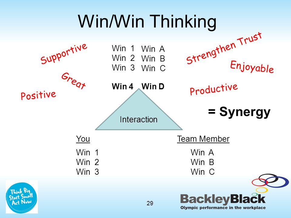You Win 1 Win 2 Win 3 Team Member Win A Win B Win C Interaction Win 1 Win 2 Win 3 Win A Win B Win C Great Positive Enjoyable Strengthen Trust Producti