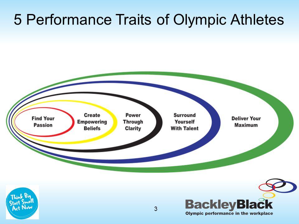 5 Performance Traits of Olympic Athletes 3