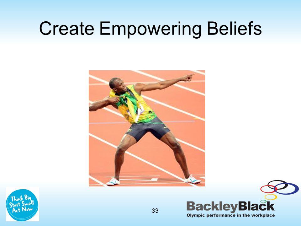 Create Empowering Beliefs 33