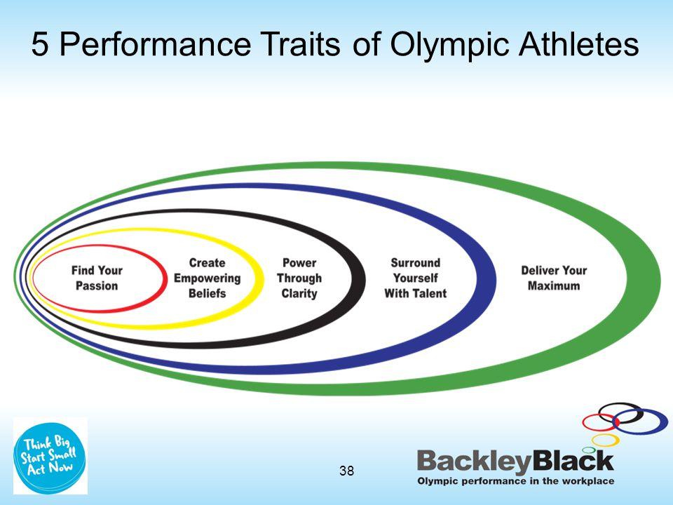 5 Performance Traits of Olympic Athletes 38