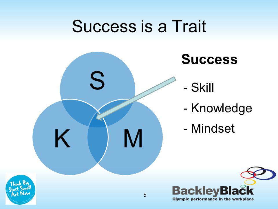 Success is a Trait S MK Success - Skill - Knowledge - Mindset 5