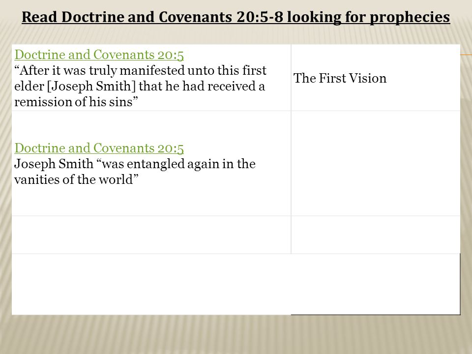 Doctrine and Covenants 20:5 After it was truly manifested unto this first elder [Joseph Smith] that he had received a remission of his sins The First Vision Doctrine and Covenants 20:5 Joseph Smith was entangled again in the vanities of the world Read Doctrine and Covenants 20:5-8 looking for prophecies