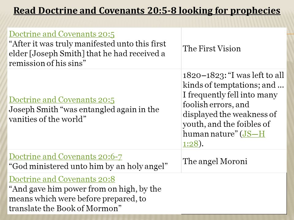 Doctrine and Covenants 20:5 After it was truly manifested unto this first elder [Joseph Smith] that he had received a remission of his sins The First Vision Doctrine and Covenants 20:5 Joseph Smith was entangled again in the vanities of the world 1820–1823: I was left to all kinds of temptations; and … I frequently fell into many foolish errors, and displayed the weakness of youth, and the foibles of human nature (JS—H 1:28).JS—H 1:28 Doctrine and Covenants 20:6-7 God ministered unto him by an holy angel The angel Moroni Doctrine and Covenants 20:8 And gave him power from on high, by the means which were before prepared, to translate the Book of Mormon Read Doctrine and Covenants 20:5-8 looking for prophecies