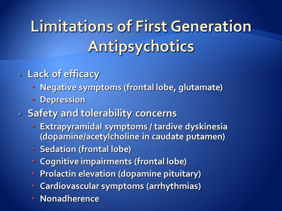  Lack of efficacy  Negative symptoms (frontal lobe, glutamate)  Depression  Safety and tolerability concerns  Extrapyramidal symptoms / tardive d